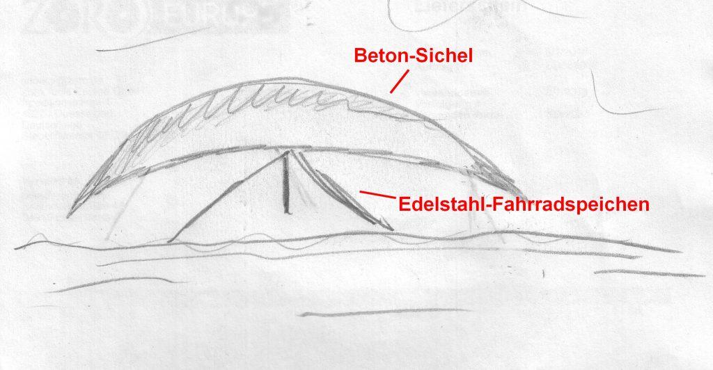 Betonsichel-Theorie, Fischsichel aus Beton
